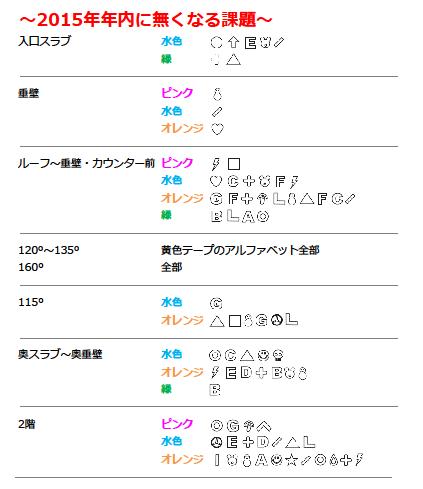 151205_ホールドチェンジ_blog
